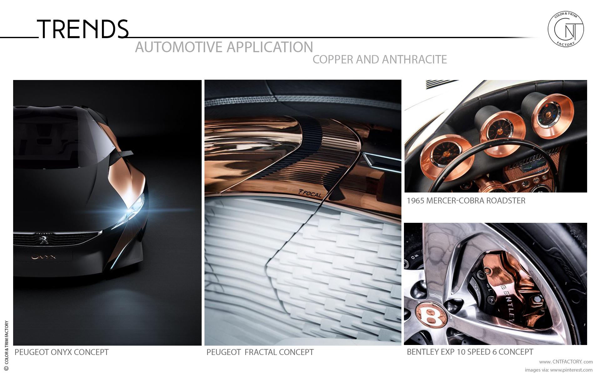 Copper Anthracite Automotive Color Trim trends