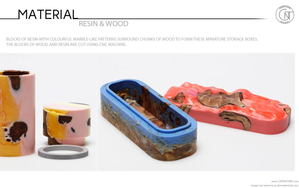 Resin Wood Pattern