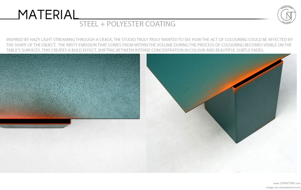 Steel Polyester Coating Trends