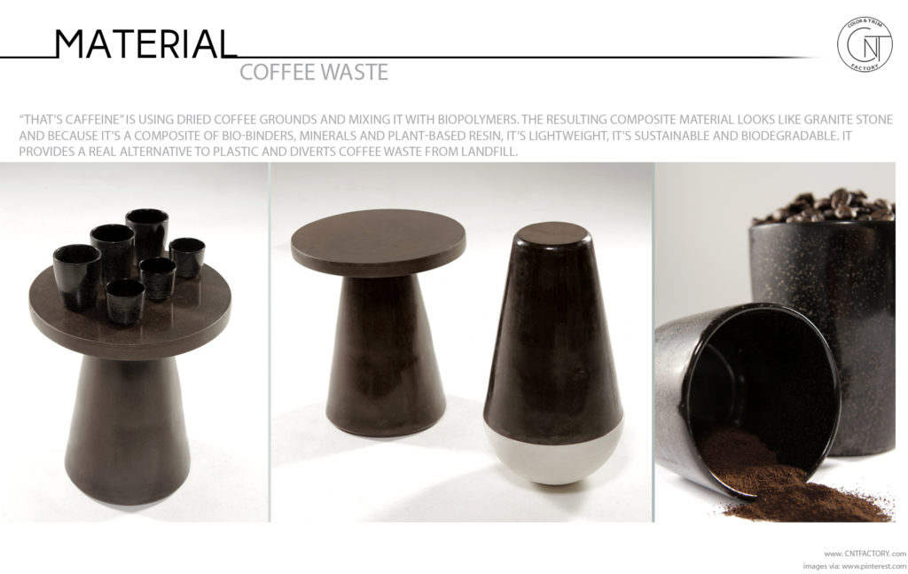 Coffee Waste Atticus Durnell