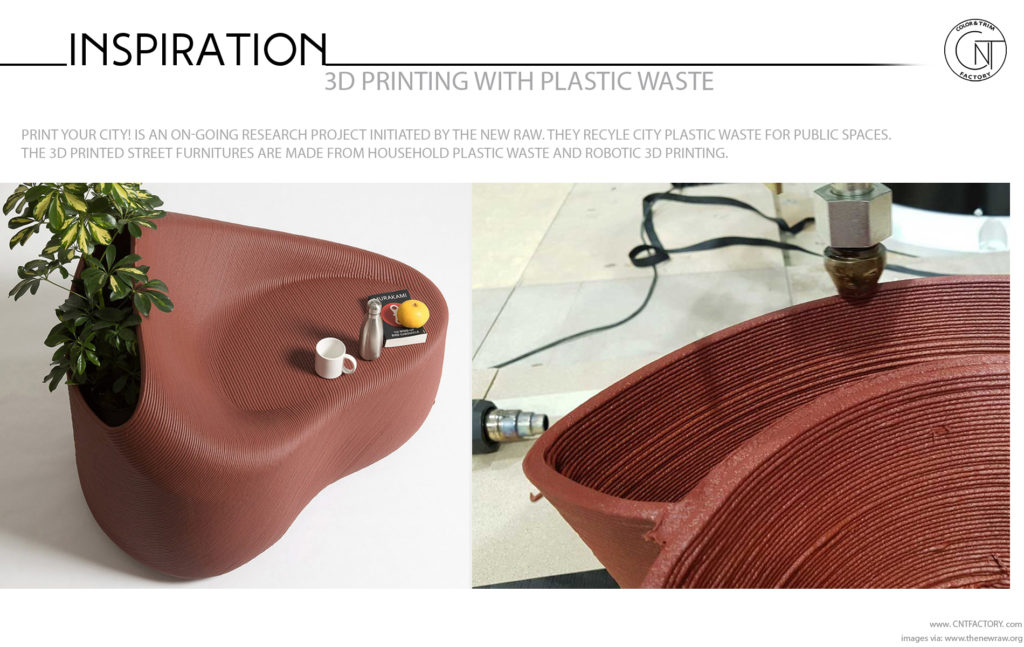 3D Printing Plastic Waste Automotive Color Trim Trends