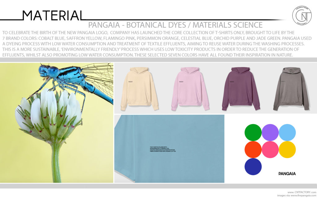 PANGAIA Botanical Dyes Materials Science