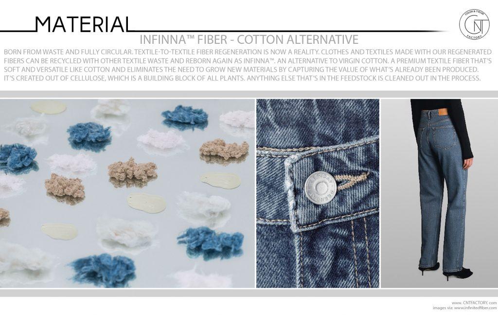 Infinna™ Fiber Cotton Alternative